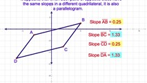 8-12. Proving a Quadrilateral is a Parallelogram using Slopes in Coordinate Geometry