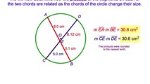 7-17. The Product of the Segments of Two Chords Intersecting within a Circle