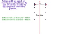 9-15. The Locus of Points at a Given Distance from a Given Line on a Coordinate Plane and its Equation