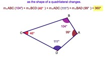 3-14. The Sum of the Interior Angles of a Quadrilateral