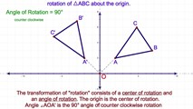 10-10. A Rotation of 90° About the Origin in Coordinate Geometry