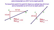 8-2. The Slope of a Line