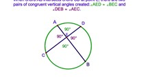 6-22. The Angle Formed by Two Chords Intersecting within a Circle