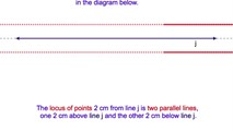 9-7. The Locus of Points at a Fixed Distance from a Given Line and Equidistant from Two Points on the Given Line