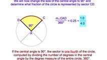 6-28. The Area of a Sector of a Circle
