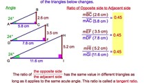 7-22. The Tangent Ratio in a Right Triangle