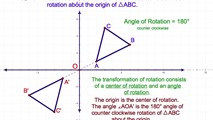 10-11. A Rotation of 180° About the Origin in Coordinate Geometry. What is a Point Reflection?