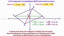 8-14. Proving a Quadrilateral is a Parallelogram using Midpoints in Coordinate Geometry
