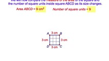 5-2. The Area of a Square