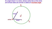 6-10. The Inscribed Angle in a Circle and its Intercepted Arc