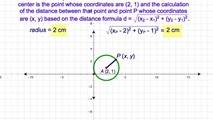 9-14. The Locus of Points at a Given Distance from a point (h, k) and its Equation