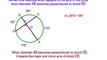 6-9. The Diameter Drawn Perpendicular to a Chord