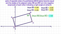 8-15. Proving a Quadrilateral is a Rectangle using Slopes in Coordinate Geometry