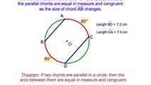 6-16. The Arcs Between Two Parallel Chords in a Circle