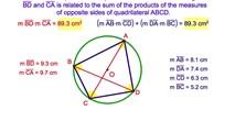 6-14. Ptolemy's Theorem