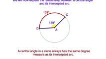 6-26. The Length of an Arc of a Circle