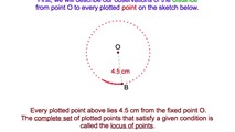 9-1. The Locus of Points at a Fixed Distance from a Given Point