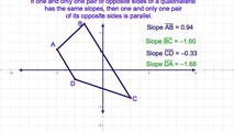 8-16. Proving a Quadrilateral is a Trapezoid using Slopes in Coordinate Geometry