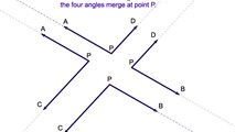 9-6. The Locus of Points Equidistant from Two Intersecting Lines