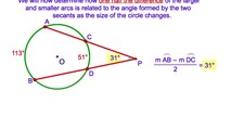 6-21. The Angle Formed by Two Secants Drawn to a Circle from the Same External Point